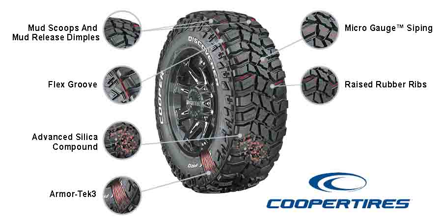 Armoured Toyota Land Cruiser 200 Tyre Cooper